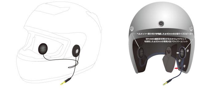ツーリング時にあると便利です!ヘルメットにスピーカーまとめのサムネイル画像
